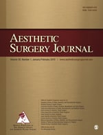 aesthetic surgery journal Puregraft